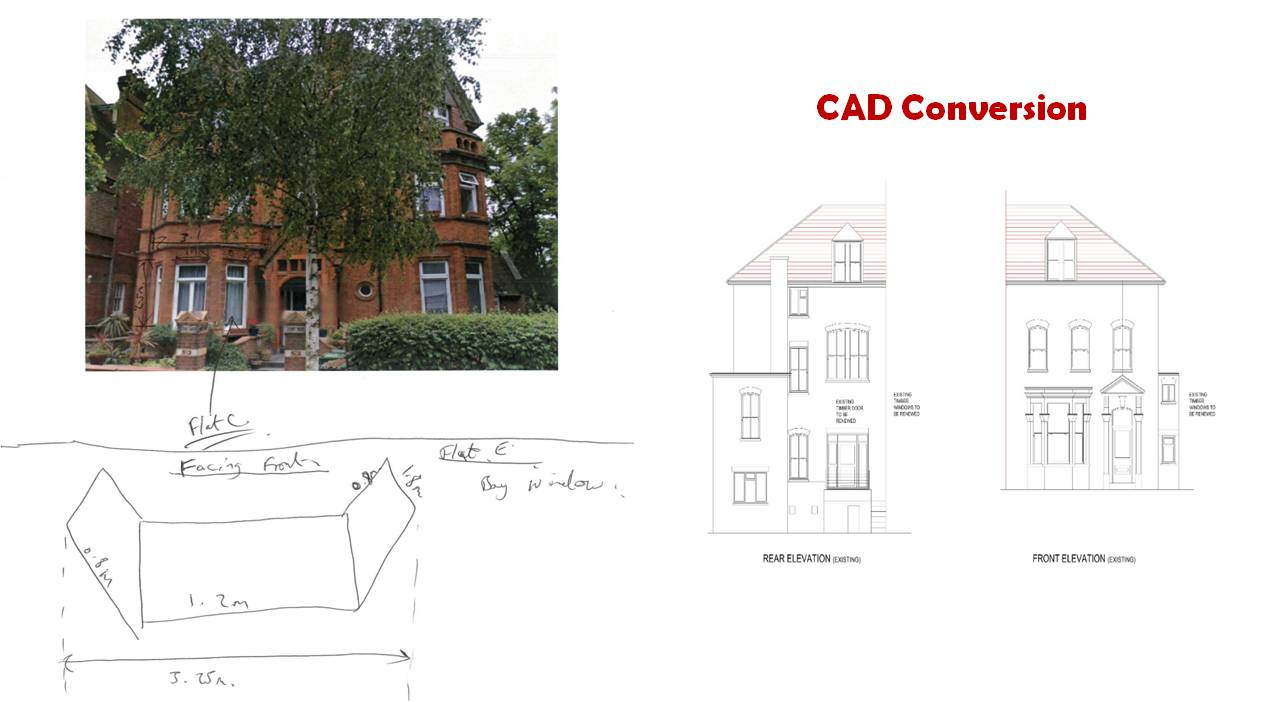 6 Points to Consider while Selecting your CAD Drafting Service Partner